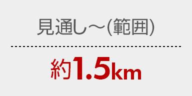 見通し~約1.5kmの範囲
