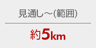 見通し~約5kmの範囲