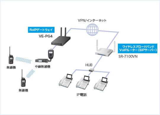 IP電話連携